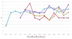asiakaskokemuksen mittaaminen, potilaskokemuksen mittaaminen, measuring customer experience, measuring patient experience