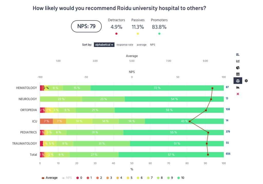 MyRoidu data comparison
